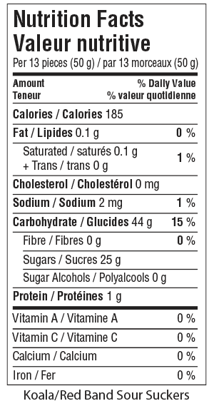 Koala Red Band Sour Suckers Nutrition Facts