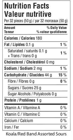 Koala Red Band Assorted Sours Nutrition Facts