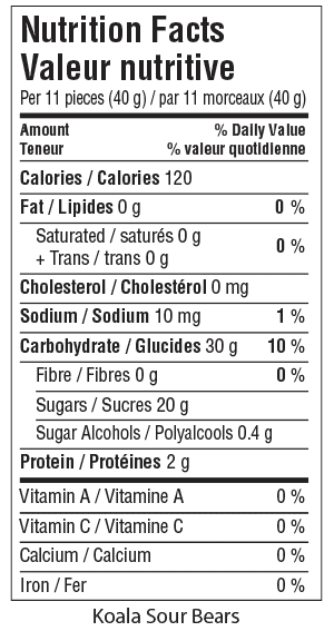 Koala Sour Bears Nutrition Facts