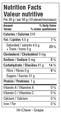 Hi-Chew-Grape-Nutrition Facts