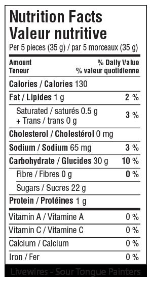 Nutrition Facts - Livewires Sour Tongue Painters