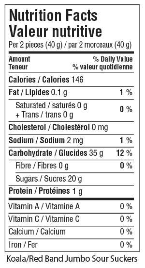 Nutrition Facts - Koala Red Band Jumbo Sour Suckers