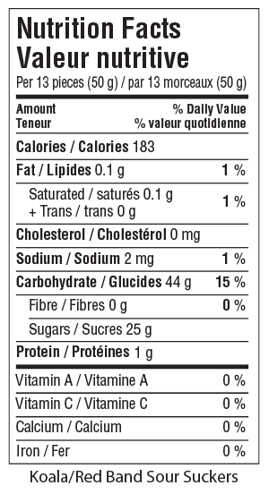 Nutrition Facts - Koala Red Band Sour Suckers
