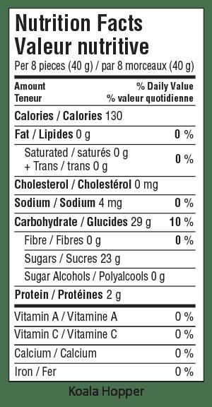 Koala Hopper Nutrition Facts