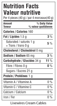 Livewires Nutrition Facts