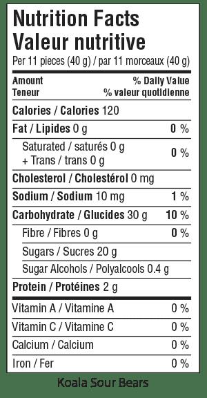 Koala Sour Bears Nutrition Facts