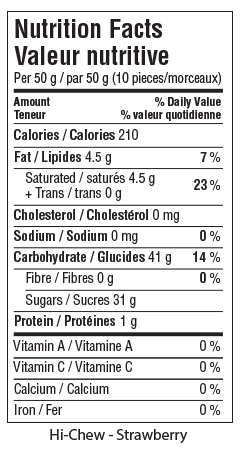 Hi-chew-Strawberry Nutrition Facts