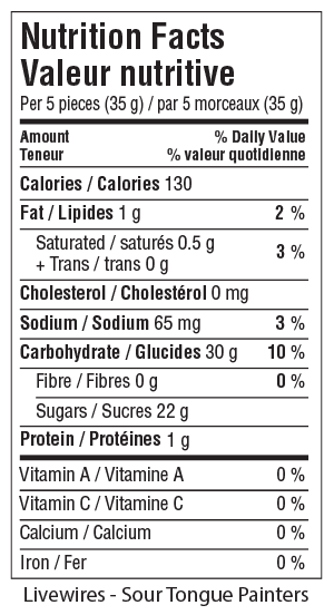 Nutrition Facts - Livewires Sour Tongue Painters